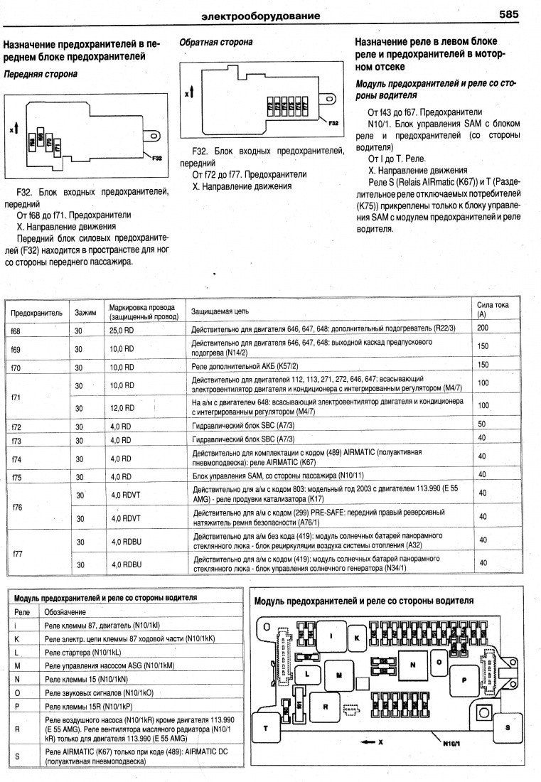 схема предохранители мерседес с320 2001 год